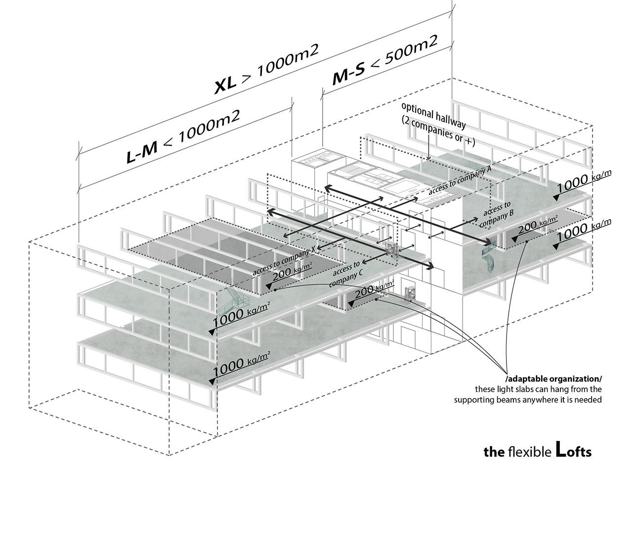 06_PLAYstudio_Liesing_Vienna_typology schemes