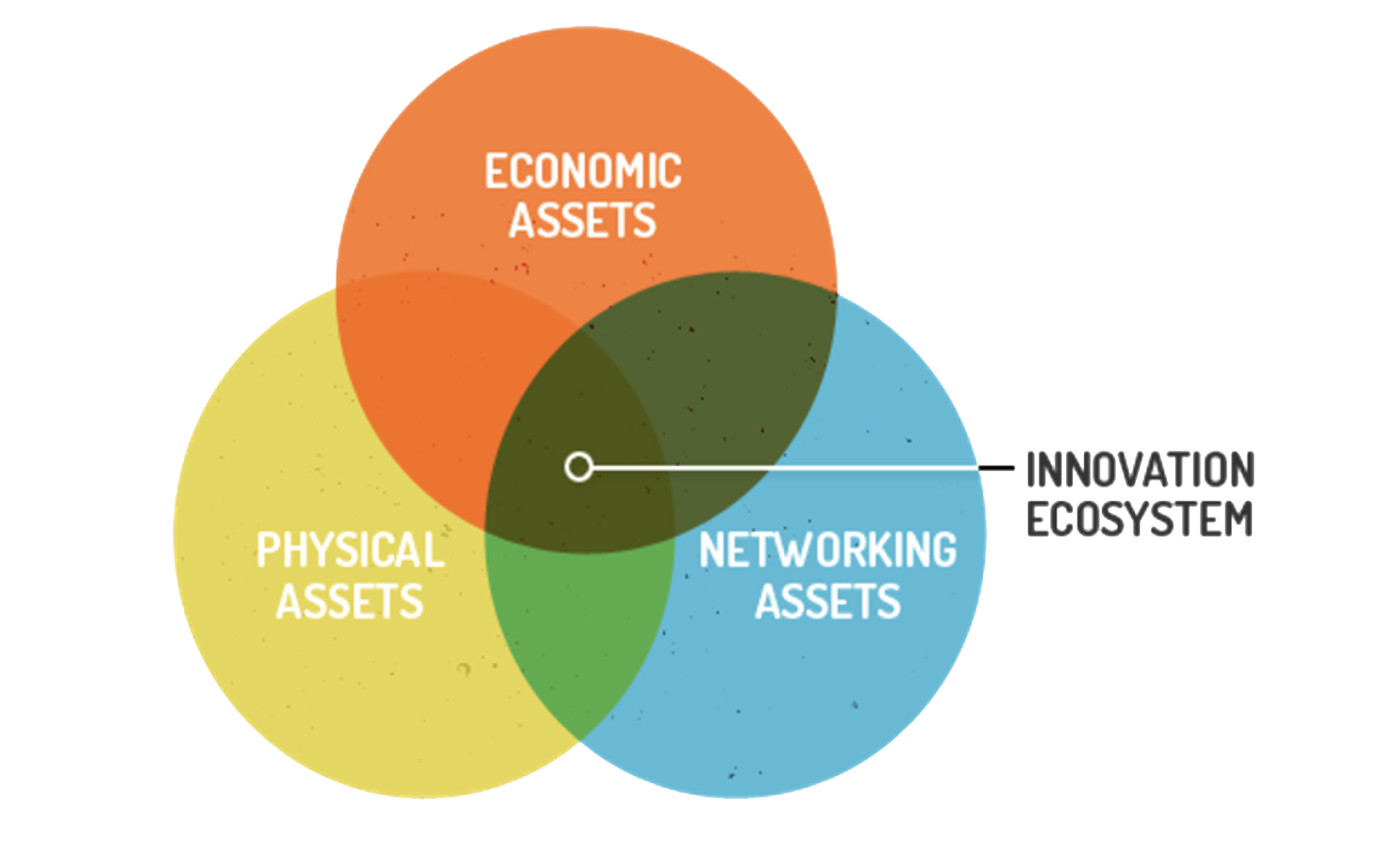 08_Pete Engardio-Innovation Ecosystem