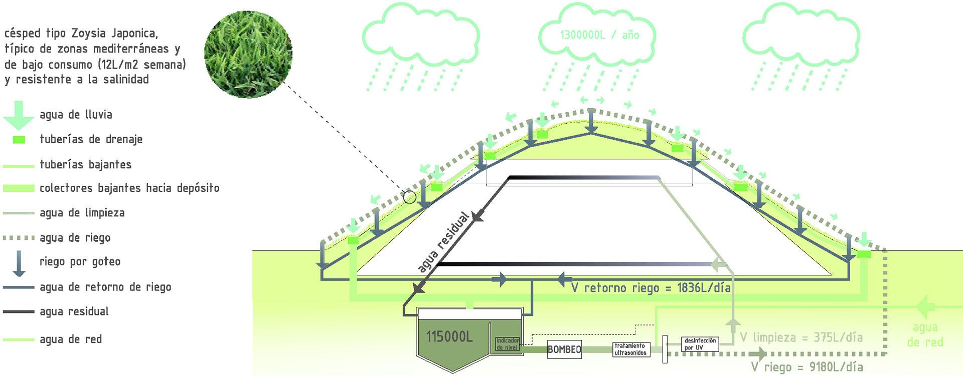 11 PLAYstudio_Mirador-Palmeral-esquema agua