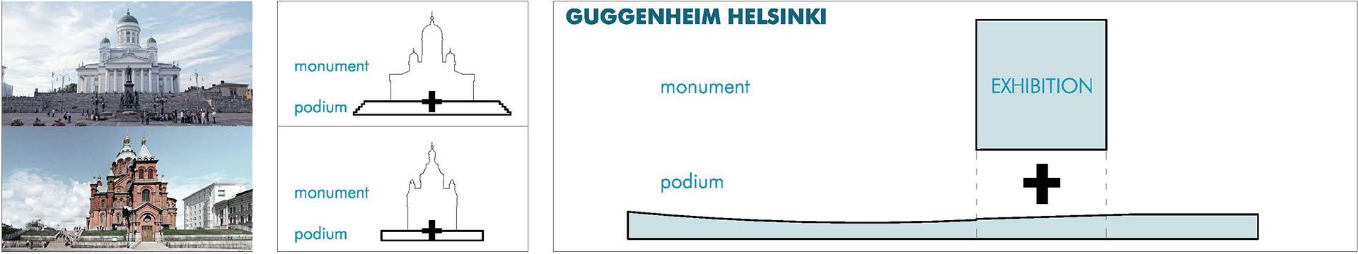 PLAYstudio_Guggenheim-Helsinki_Diagrama (1)