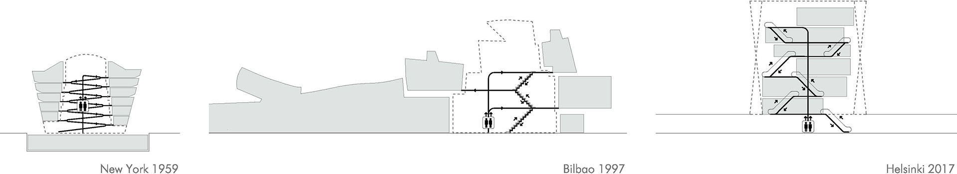 PLAYstudio_Guggenheim-Helsinki_Diagrama (3)
