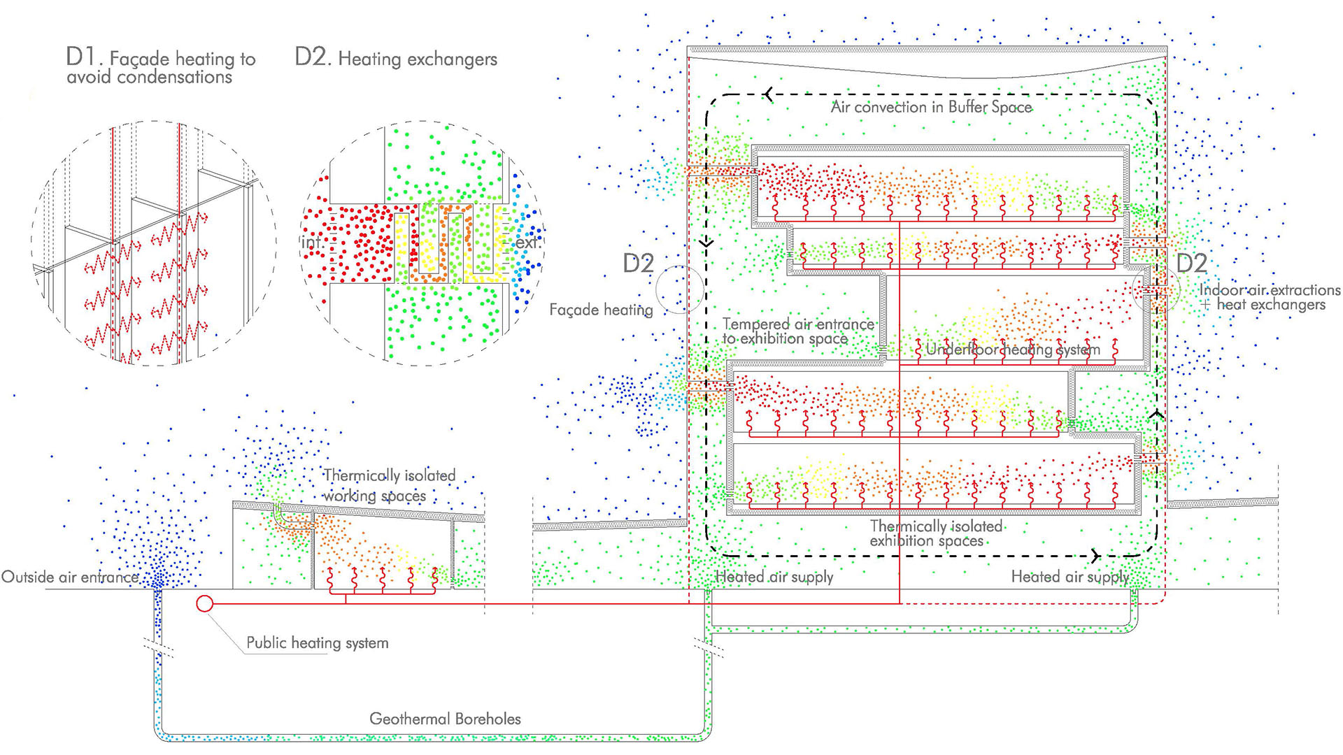 PLAYstudio_Guggenheim-Helsinki_Diagrama (5)