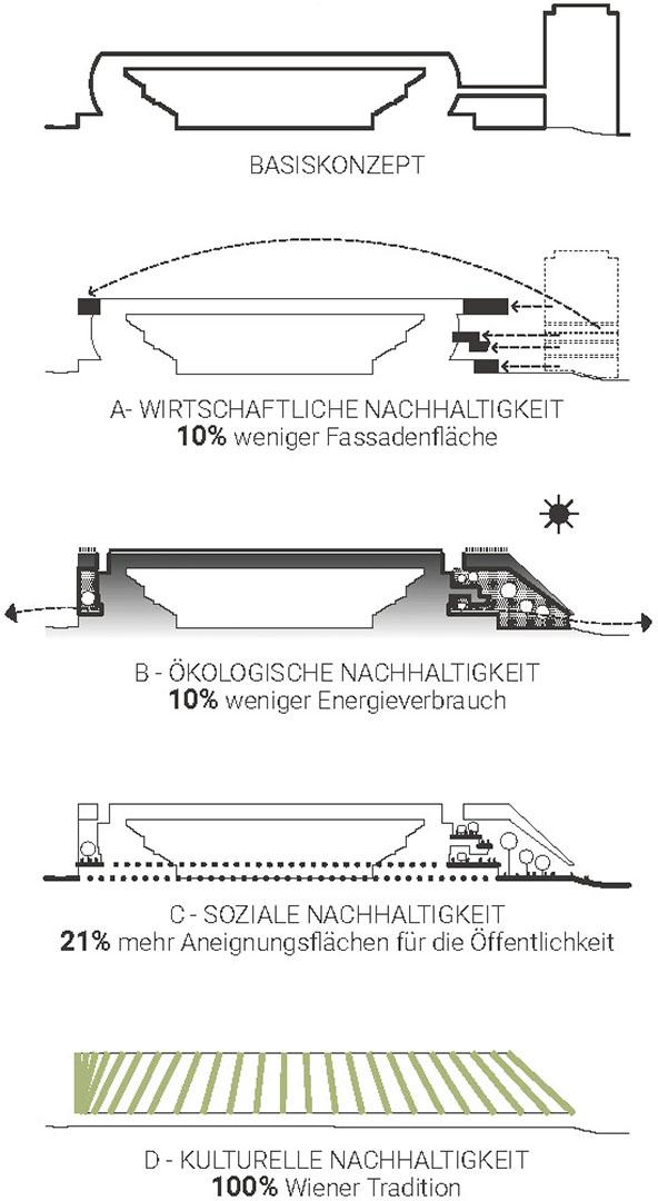 PLAYstudio_WH Arena_Vienna_02_shape