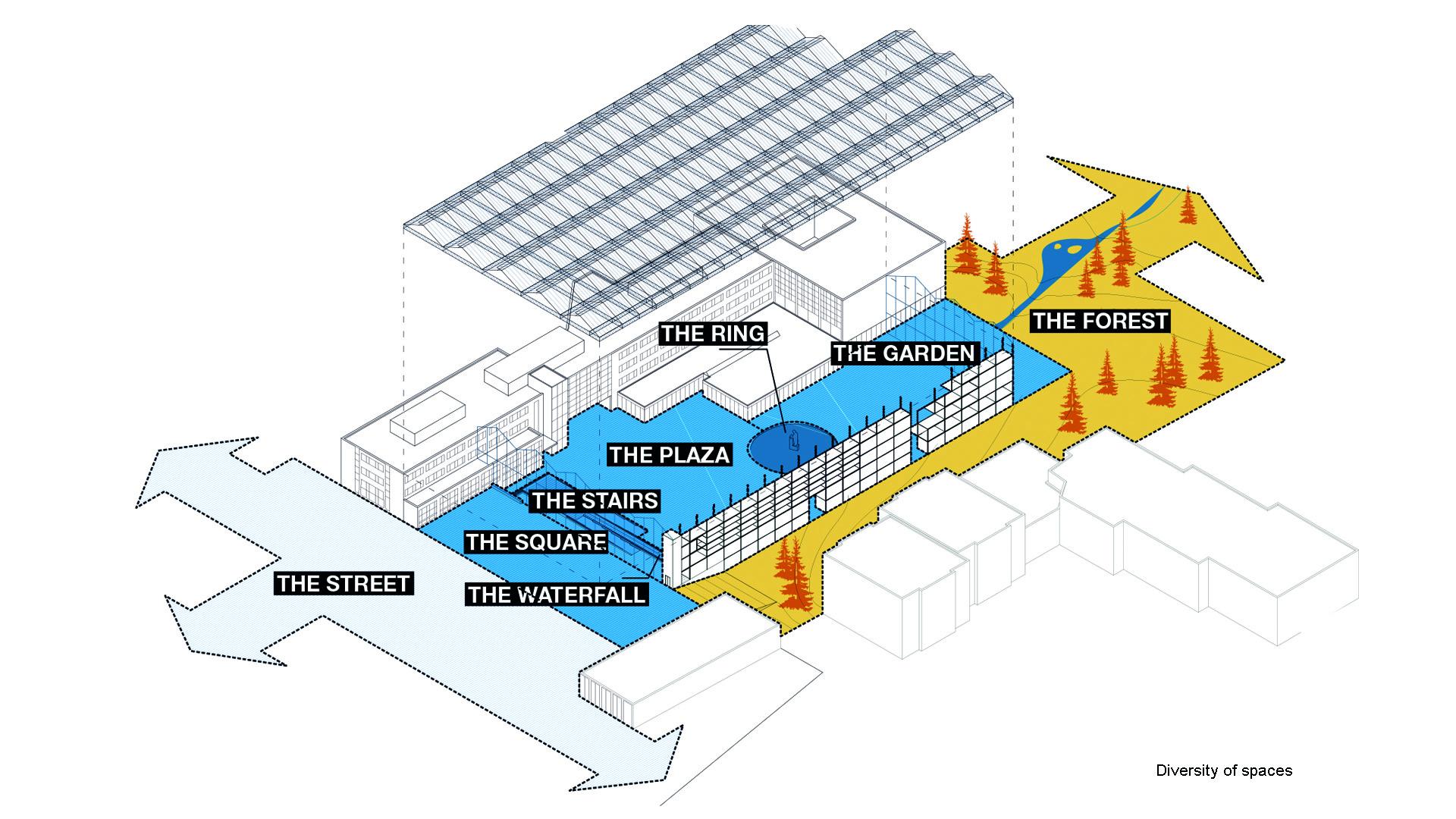 03_furuset diagram