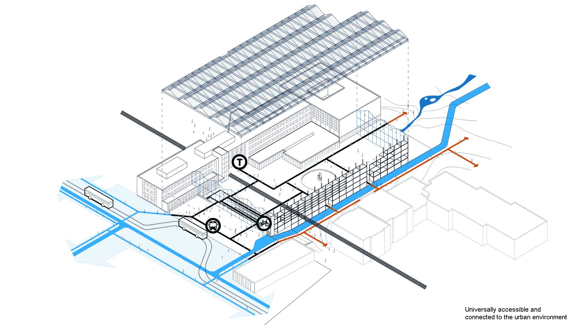 04_furuset diagram