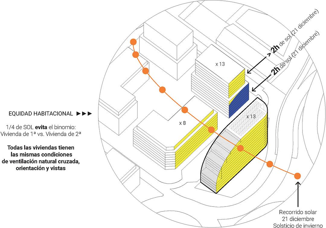 PLAYstudio_Loiola_Donosti_San Sebastian_120 viviendas 01 Diagrama forma