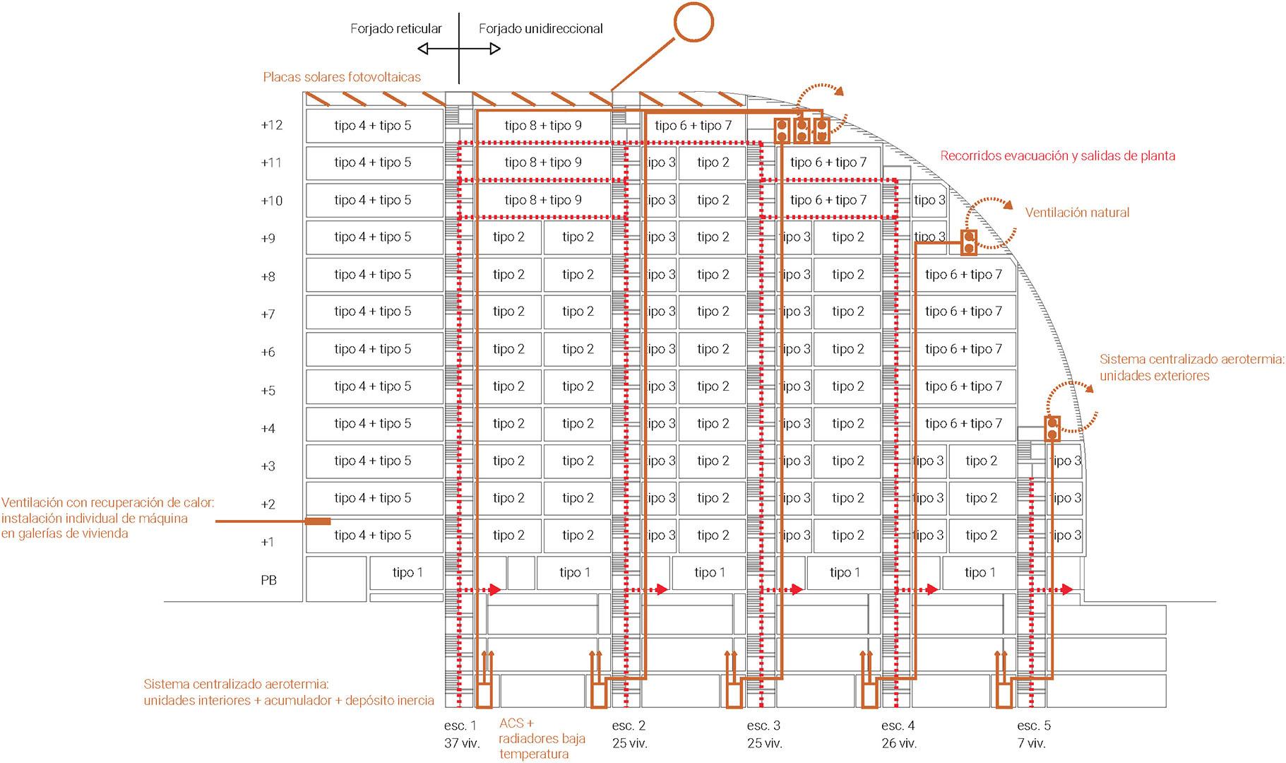 PLAYstudio_Loiola_Donosti_San Sebastian_120 viviendas 03 Diagrama energía